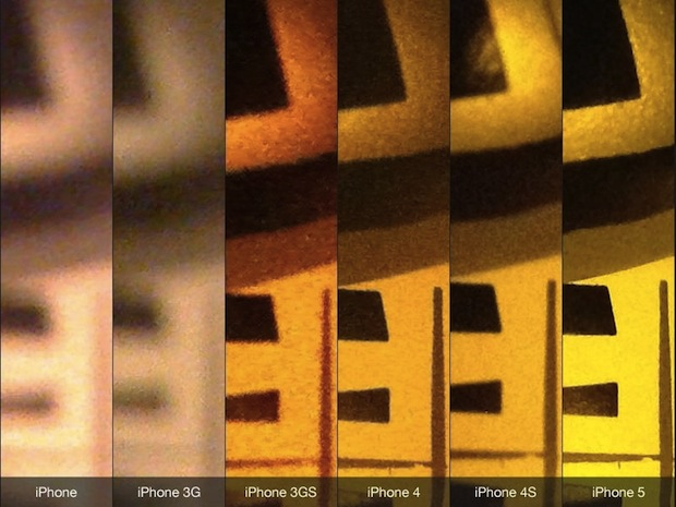 Comparing the Quality of iPhone Cameras Over the Years iphonecomparison3