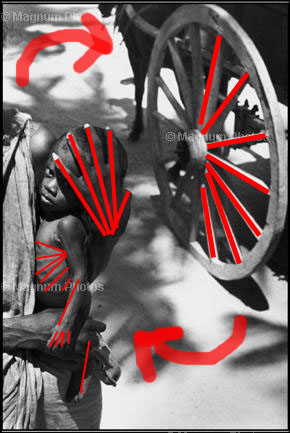 Learn Composition from the Photography of Henri Cartier Bresson Henri Cartier Bresson Likeness 005 Overlay